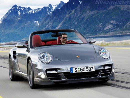 2007 PORSCHE 997 TURBO Online Average Sale Price HKD$781,894