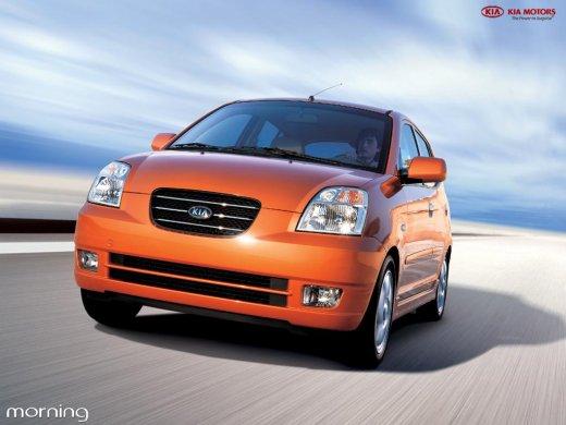 2005 KIA MORNING 1.1 Online Average Sale Price HKD$9,950