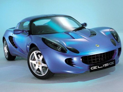2008 LOTUS ELISE Online Average Sale Price HKD$393,143