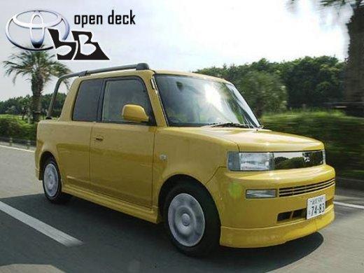 2002 TOYOTA BB OPENDECK Online Average Sale Price HKD$79,167